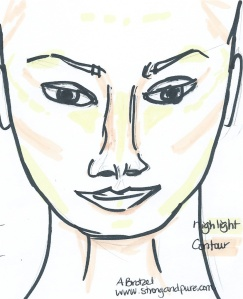 Highlighting and contouring examples
